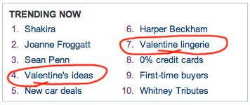 Valentines-Trending