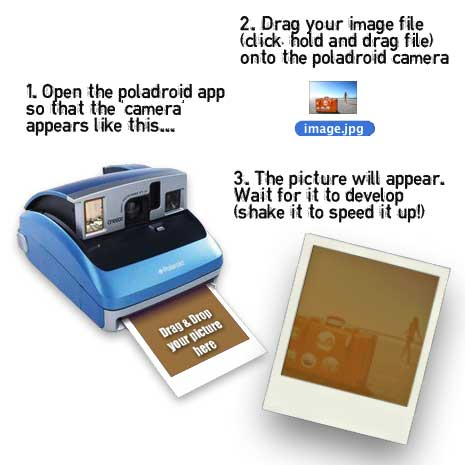 How to use Poladroid