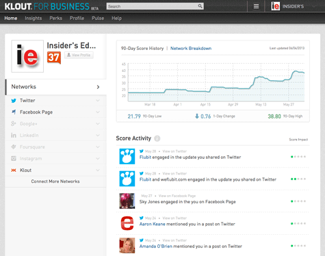 what klout looks like